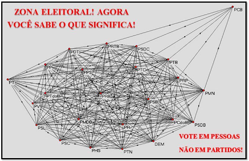 Zona Eleitoral